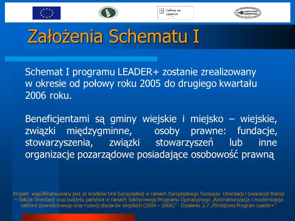 Założenia Schematu I Schemat I programu LEADER+ zostanie zrealizowany w okresie od połowy roku 2005 do drugiego kwartału 2006 roku. Beneficjentami są