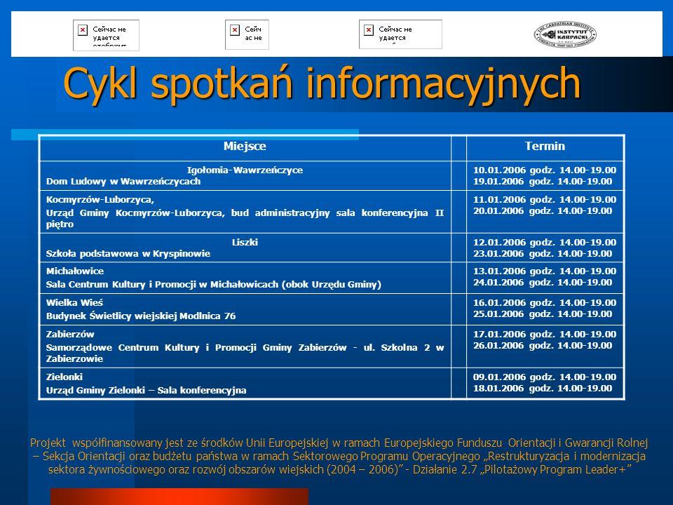 Cykl spotkań informacyjnych MiejsceTermin Igołomia-Wawrzeńczyce Dom Ludowy w Wawrzeńczycach 10.01.2006 godz. 14.00-19.00 19.01.2006 godz. 14.00-19.00