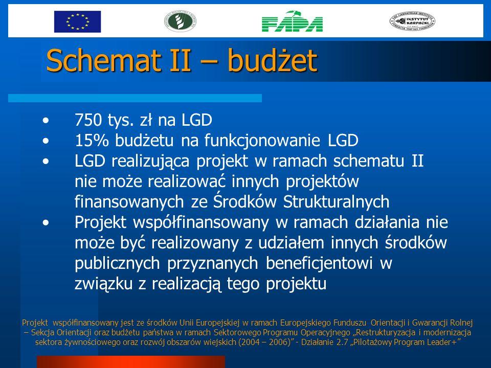 Schemat II – budżet 750 tys. zł na LGD 15% budżetu na funkcjonowanie LGD LGD realizująca projekt w ramach schematu II nie może realizować innych proje