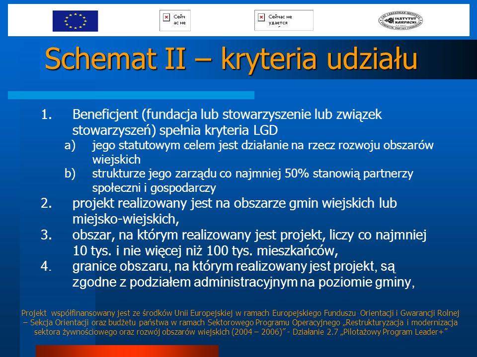 Schemat II – kryteria udziału 1.Beneficjent (fundacja lub stowarzyszenie lub związek stowarzyszeń) spełnia kryteria LGD a)jego statutowym celem jest d