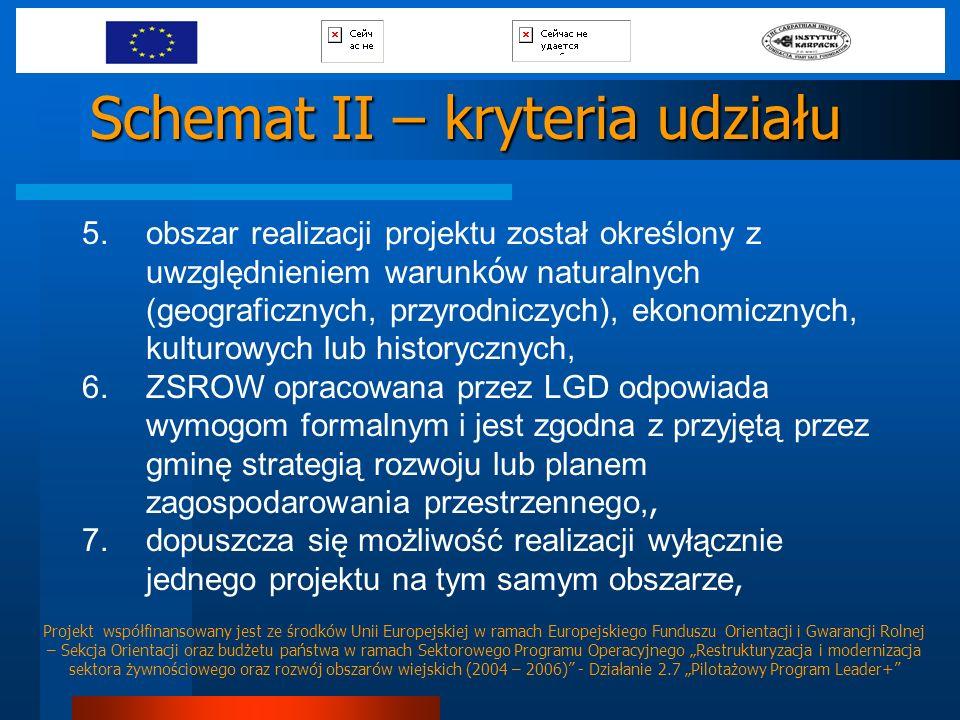 Schemat II – kryteria udziału 5.obszar realizacji projektu został określony z uwzględnieniem warunk ó w naturalnych (geograficznych, przyrodniczych),