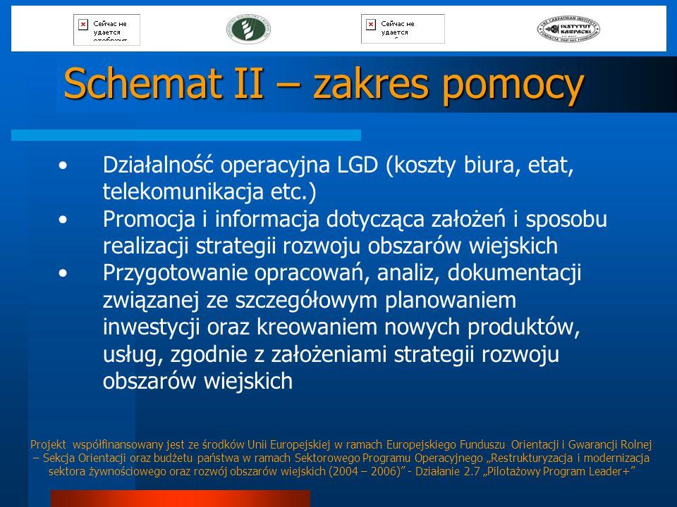 Schemat II – zakres pomocy Działalność operacyjna LGD (koszty biura, etat, telekomunikacja etc.) Promocja i informacja dotycząca założeń i sposobu rea