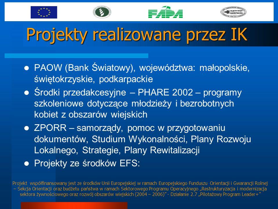 Projekty realizowane przez IK PAOW (Bank Światowy), województwa: małopolskie, świętokrzyskie, podkarpackie Środki przedakcesyjne – PHARE 2002 – progra