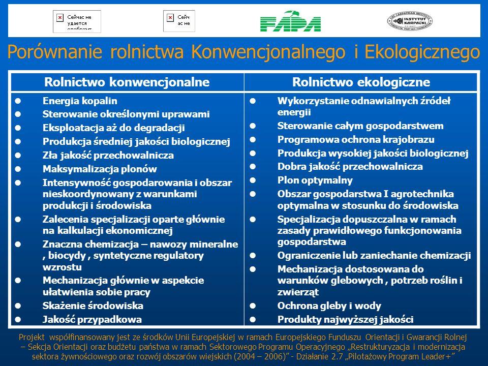 Rolnictwo konwencjonalneRolnictwo ekologiczne Energia kopalin Sterowanie określonymi uprawami Eksploatacja aż do degradacji Produkcja średniej jakości
