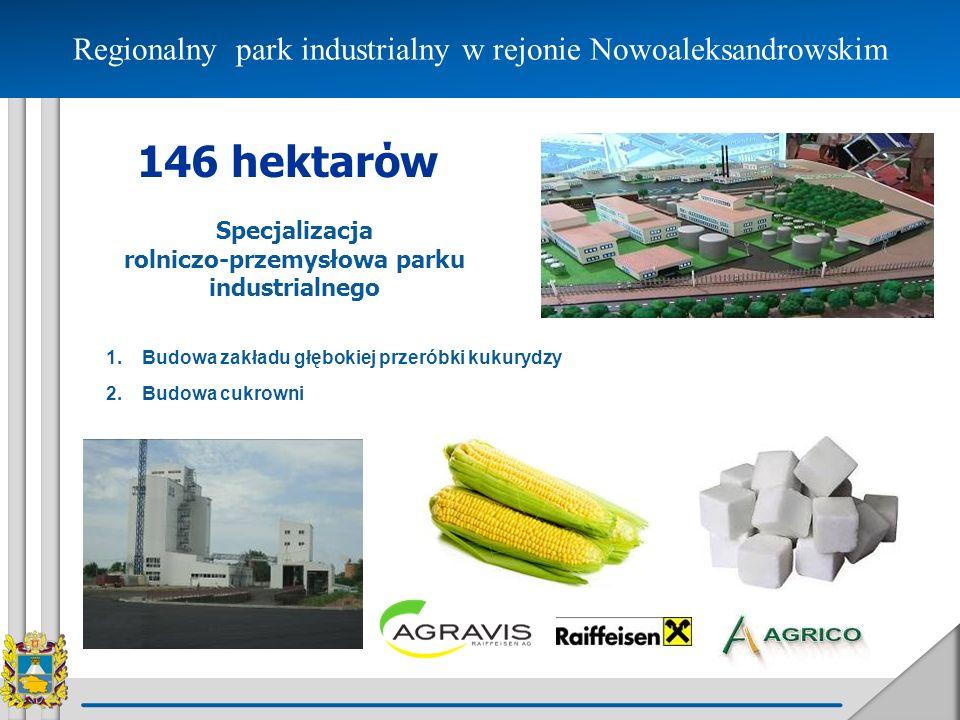 Regionalny park industrialny w rejonie Nowoaleksandrowskim 146 hektarόw Specjalizacja rolniczo-przemysłowa parku industrialnego 1.Budowa zakładu głębo