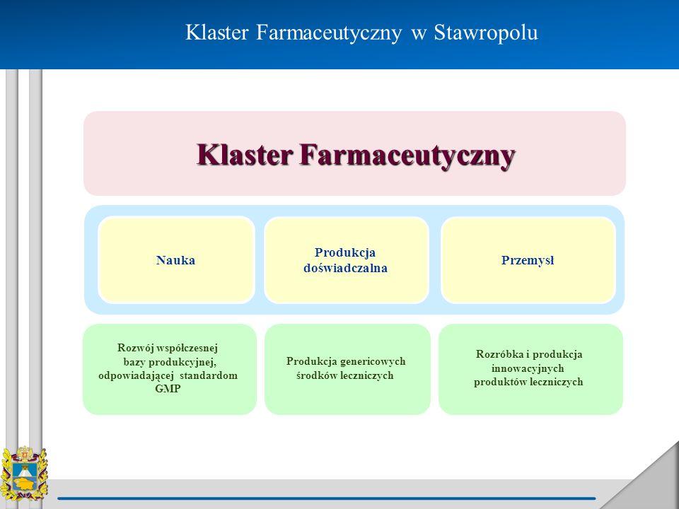 Klaster Farmaceutyczny w Stawropolu Klaster Farmaceutyczny Produkcja genericowych środków leczniczych Rozwój współczesnej bazy produkcyjnej, odpowiada