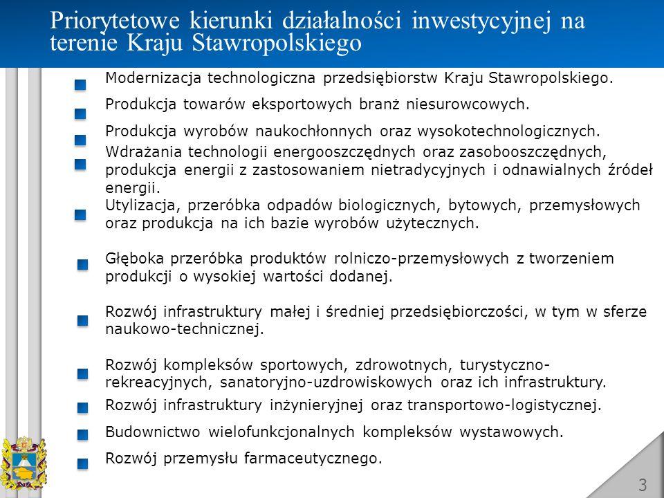 3 Priorytetowe kierunki działalności inwestycyjnej na terenie Kraju Stawropolskiego Modernizacja technologiczna przedsiębiorstw Kraju Stawropolskiego.