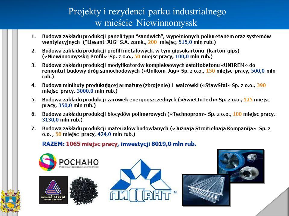 Projekty i rezydenci parku industrialnego w mieście Niewinnomyssk 1.Budowa zakładu produkcji paneli typu sandwich, wypełnionych poliuretanem oraz syst