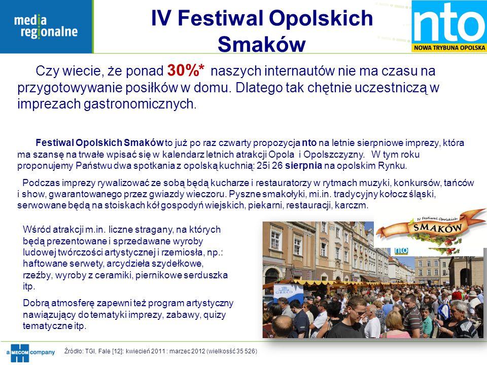 IV Festiwal Opolskich Smaków Czy wiecie, że ponad 30%* naszych internautów nie ma czasu na przygotowywanie posiłków w domu. Dlatego tak chętnie uczest