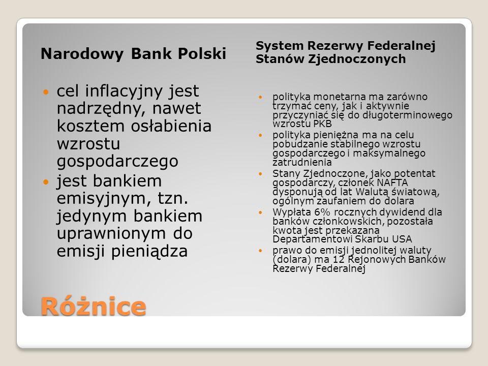 Różnice Różnice Narodowy Bank Polski System Rezerwy Federalnej Stanów Zjednoczonych cel inflacyjny jest nadrzędny, nawet kosztem osłabienia wzrostu gospodarczego jest bankiem emisyjnym, tzn.