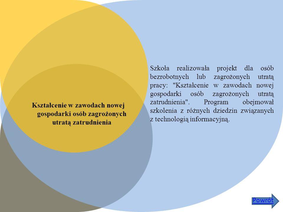 Kształcenie w zawodach nowej gospodarki osób zagrożonych utratą zatrudnienia Szkoła realizowała projekt dla osób bezrobotnych lub zagrożonych utratą pracy: Kształcenie w zawodach nowej gospodarki osób zagrożonych utratą zatrudnienia .