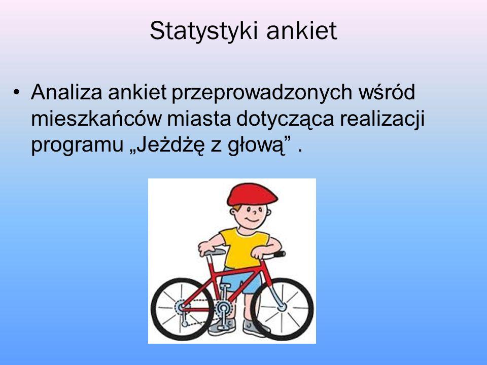 1. Pasem ruchu dla rowerów wydzielonym z powierzchni jezdni mogą się poruszać :