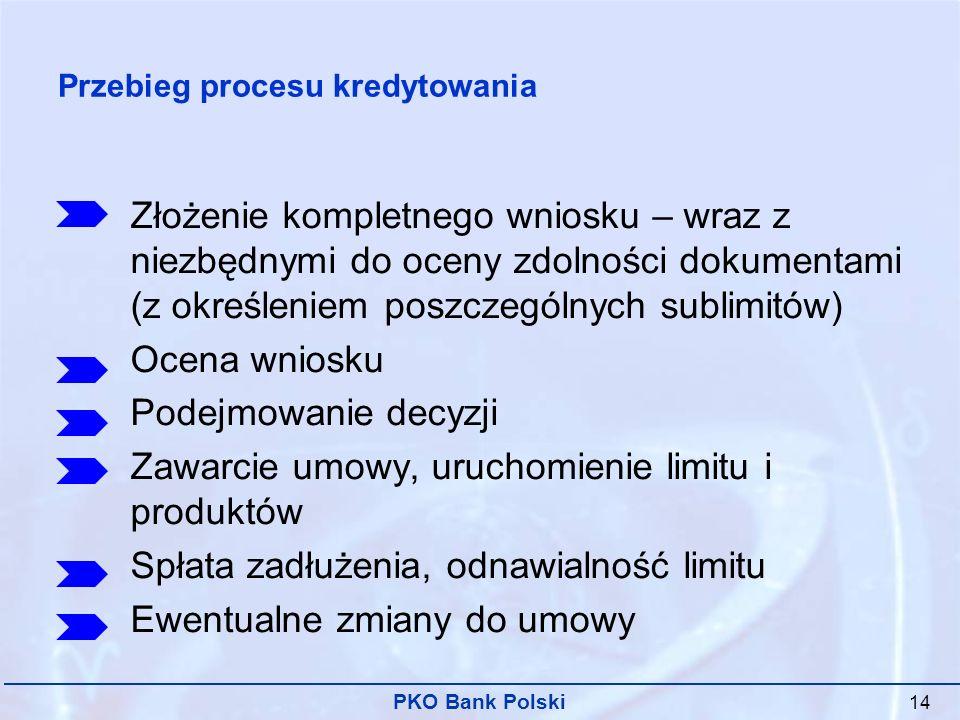 PKO Bank Polski 14 Złożenie kompletnego wniosku – wraz z niezbędnymi do oceny zdolności dokumentami (z określeniem poszczególnych sublimitów) Ocena wniosku Podejmowanie decyzji Zawarcie umowy, uruchomienie limitu i produktów Spłata zadłużenia, odnawialność limitu Ewentualne zmiany do umowy Przebieg procesu kredytowania
