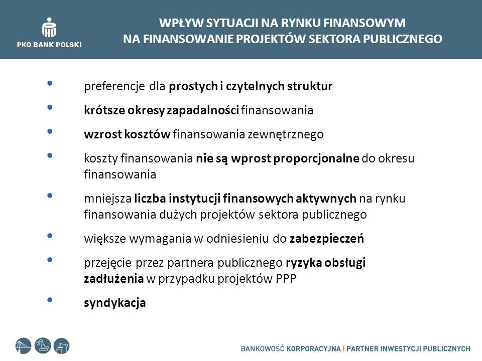 FINANSOWANIE BUDŻETOWE VS.