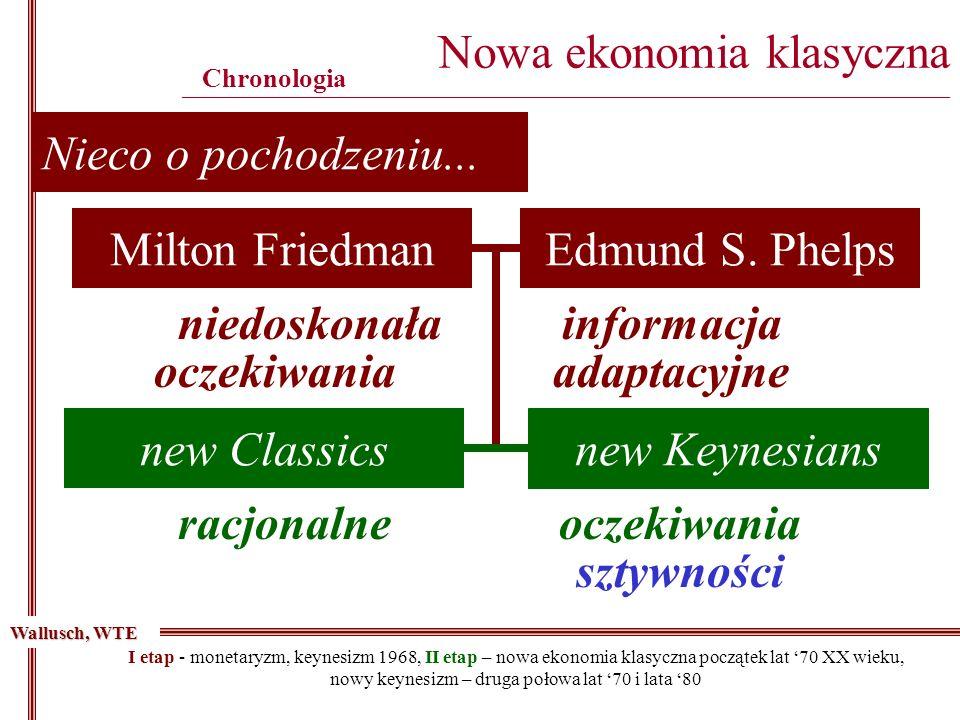 Nowa ekonomia klasyczna ________________________________________________________________________________________________ Chronologia Wallusch, WTE I e