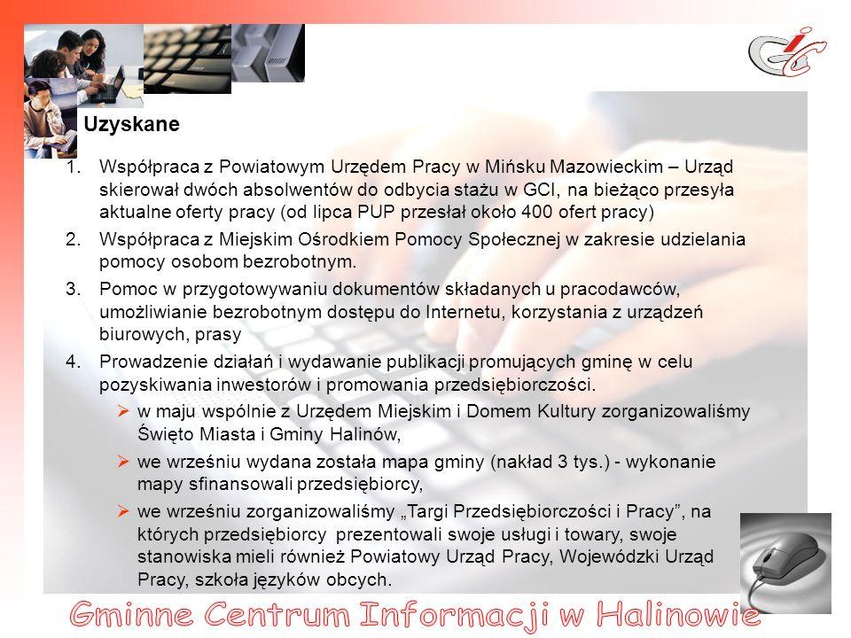 19 Uzyskane 1.Współpraca z Powiatowym Urzędem Pracy w Mińsku Mazowieckim – Urząd skierował dwóch absolwentów do odbycia stażu w GCI, na bieżąco przesyła aktualne oferty pracy (od lipca PUP przesłał około 400 ofert pracy) 2.Współpraca z Miejskim Ośrodkiem Pomocy Społecznej w zakresie udzielania pomocy osobom bezrobotnym.