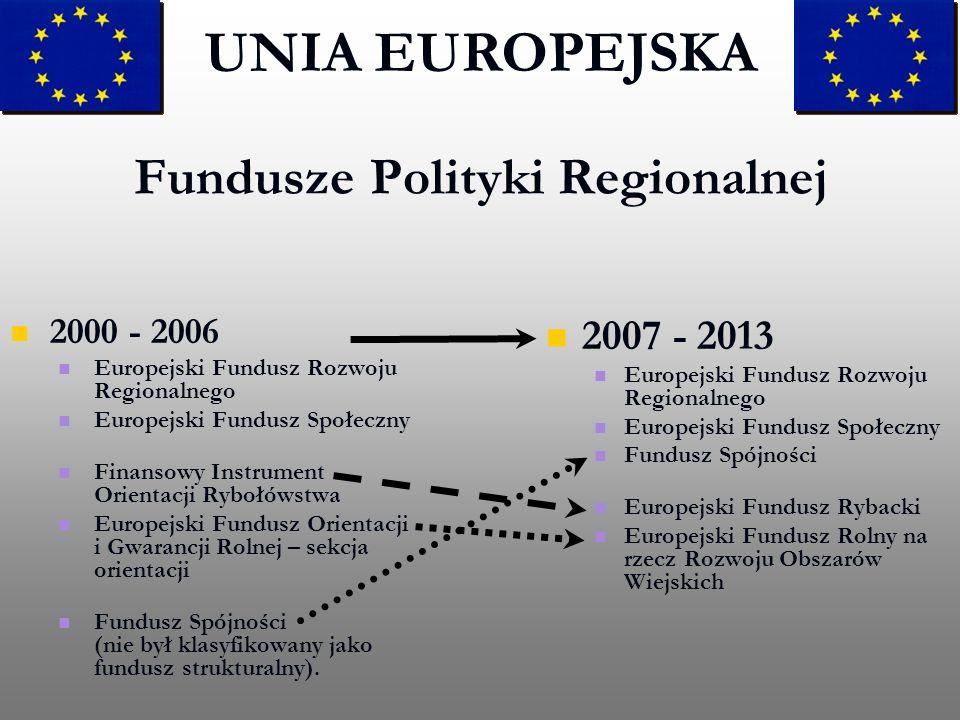 Fundusze Polityki Regionalnej 2000 - 2006 Europejski Fundusz Rozwoju Regionalnego Europejski Fundusz Społeczny Finansowy Instrument Orientacji Rybołów