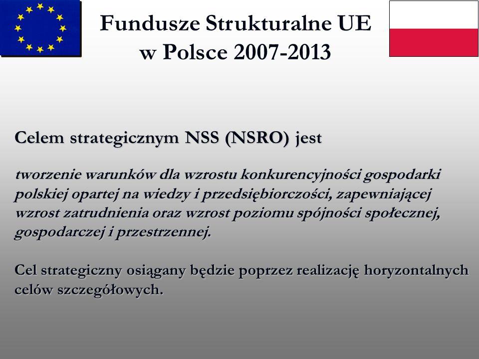 Fundusze Strukturalne UE w Polsce 2007-2013 Celem strategicznym NSS (NSRO) jest tworzenie warunków dla wzrostu konkurencyjności gospodarki polskiej op