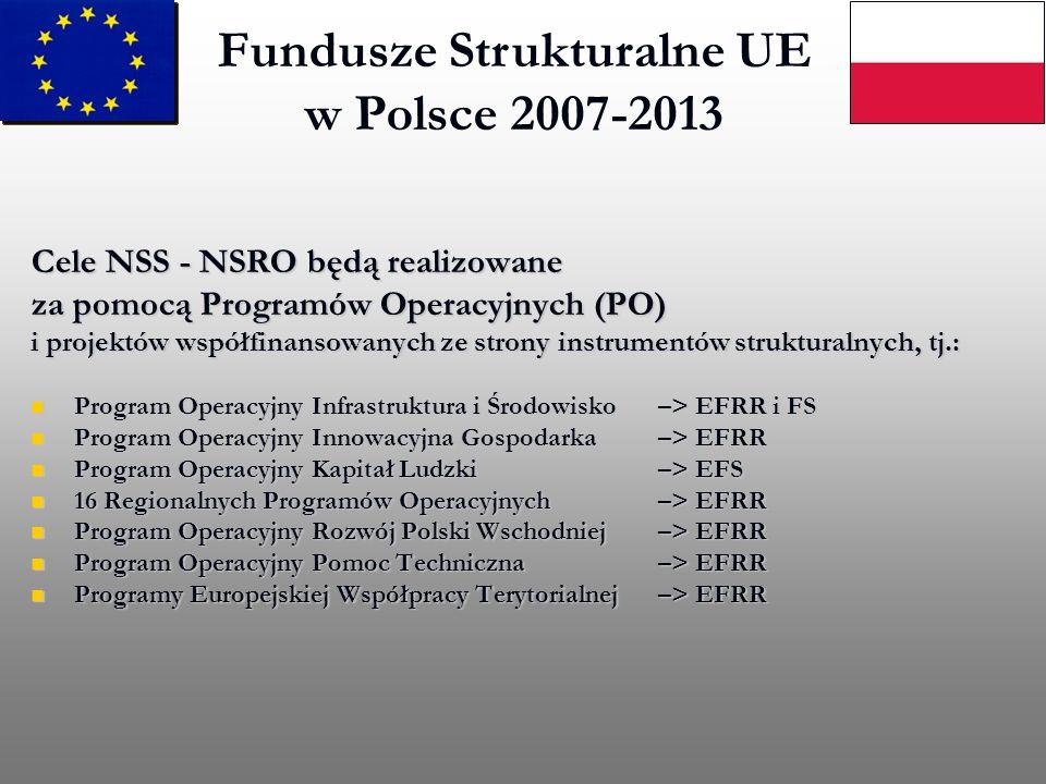 Fundusze Strukturalne UE w Polsce 2007-2013 Cele NSS - NSRO będą realizowane za pomocą Programów Operacyjnych (PO) i projektów współfinansowanych ze s