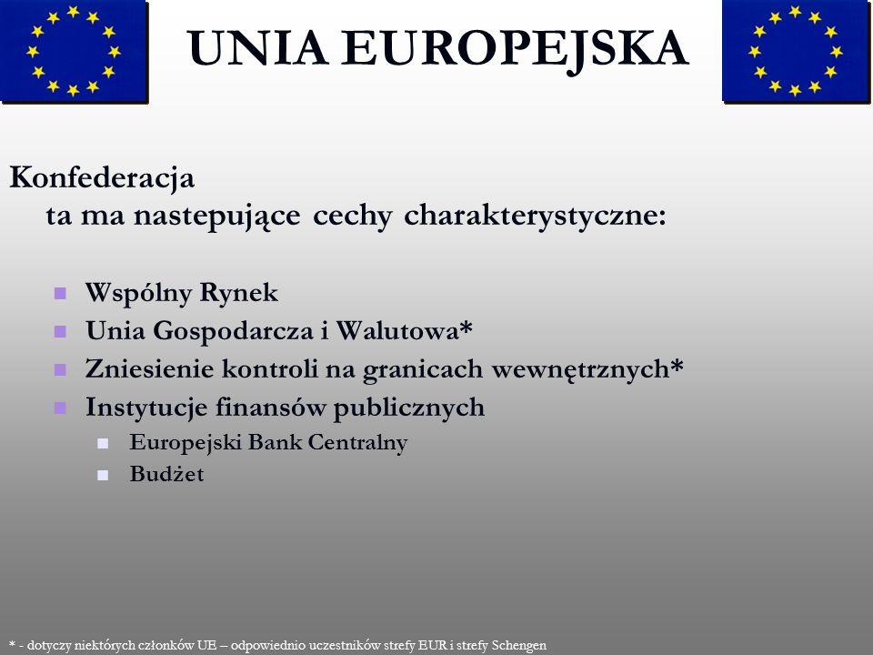 Konfederacja ta ma nastepujące cechy charakterystyczne: Wspólny Rynek Unia Gospodarcza i Walutowa* Zniesienie kontroli na granicach wewnętrznych* Inst