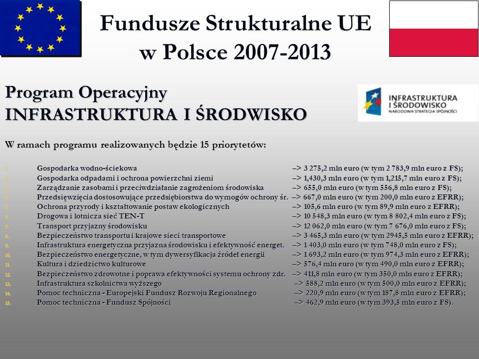 Fundusze Strukturalne UE w Polsce 2007-2013 Program Operacyjny INFRASTRUKTURA I ŚRODWISKO W ramach programu realizowanych będzie 15 priorytetów: 1. Go