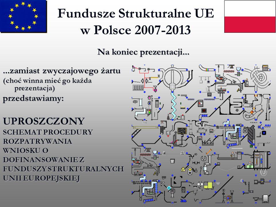 Fundusze Strukturalne UE w Polsce 2007-2013...zamiast zwyczajowego żartu (choć winna mieć go każda prezentacja) przedstawiamy:UPROSZCZONY SCHEMAT PROC