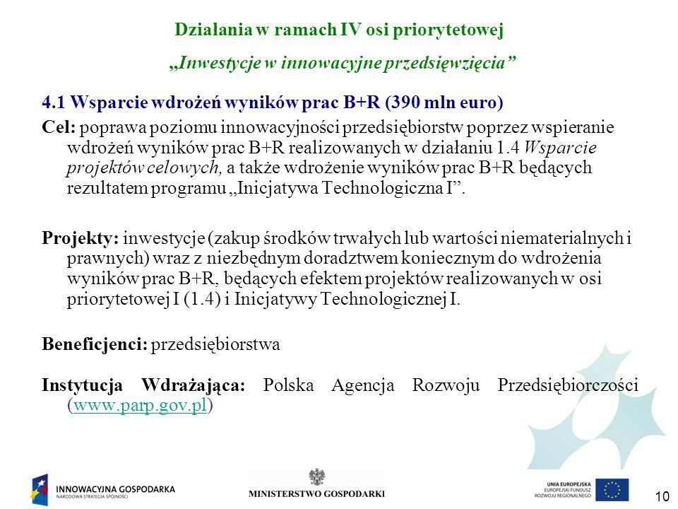 10 Działania w ramach IV osi priorytetowej Inwestycje w innowacyjne przedsięwzięcia 4.1 Wsparcie wdrożeń wyników prac B+R (390 mln euro) Cel: poprawa poziomu innowacyjności przedsiębiorstw poprzez wspieranie wdrożeń wyników prac B+R realizowanych w działaniu 1.4 Wsparcie projektów celowych, a także wdrożenie wyników prac B+R będących rezultatem programu Inicjatywa Technologiczna I.