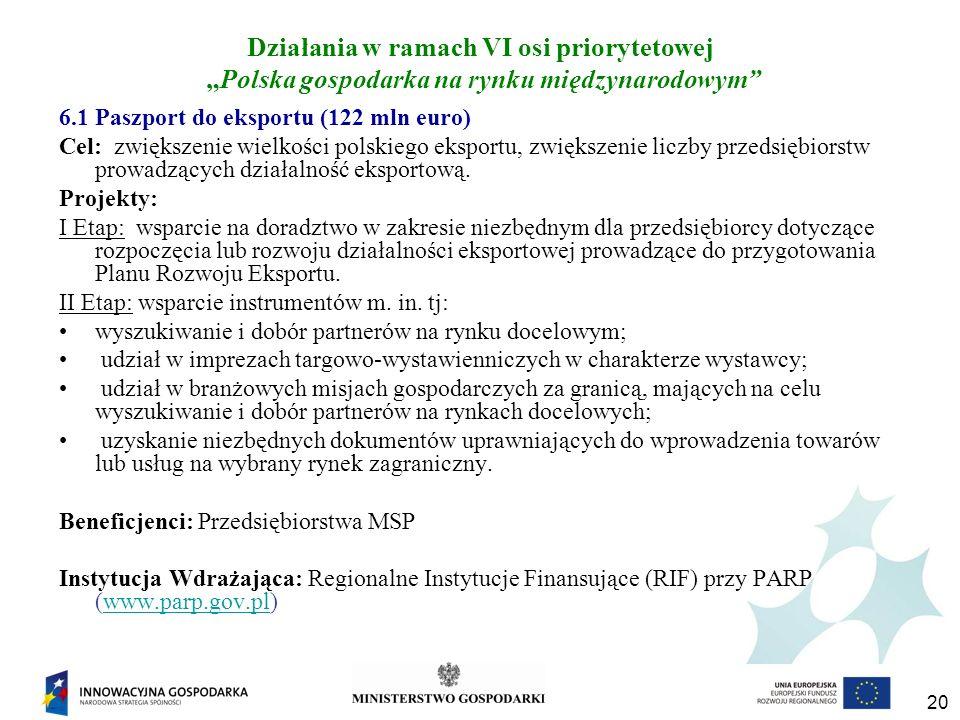 20 Działania w ramach VI osi priorytetowej Polska gospodarka na rynku międzynarodowym 6.1 Paszport do eksportu (122 mln euro) Cel: zwiększenie wielkości polskiego eksportu, zwiększenie liczby przedsiębiorstw prowadzących działalność eksportową.