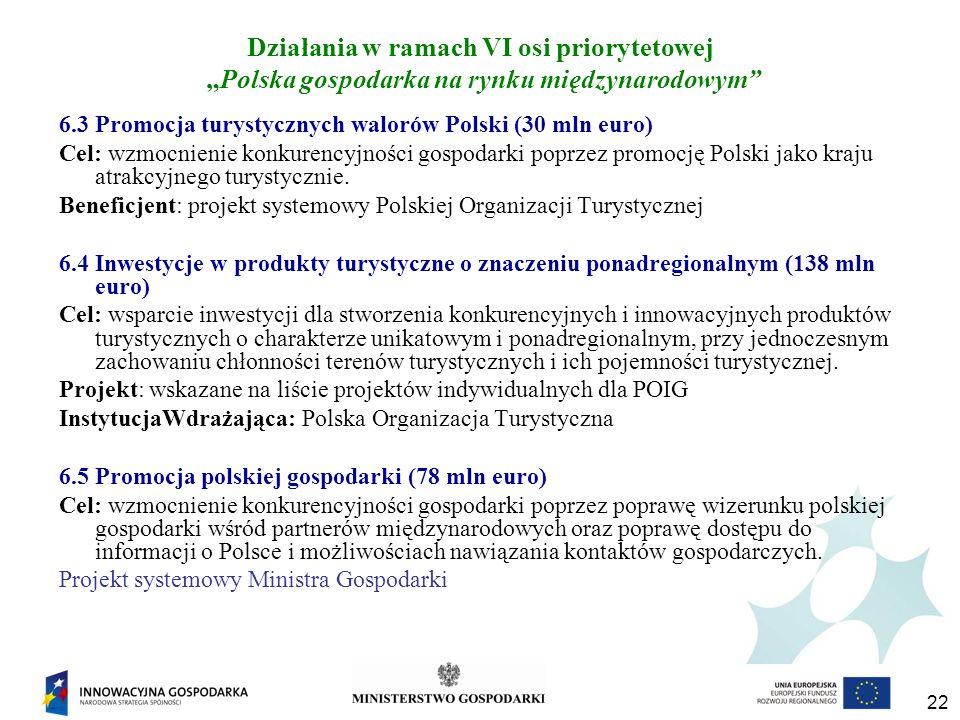 22 Działania w ramach VI osi priorytetowej Polska gospodarka na rynku międzynarodowym 6.3 Promocja turystycznych walorów Polski (30 mln euro) Cel: wzmocnienie konkurencyjności gospodarki poprzez promocję Polski jako kraju atrakcyjnego turystycznie.