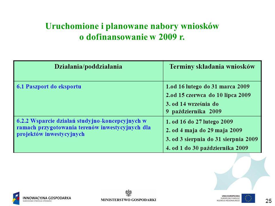 25 Działania/poddziałaniaTerminy składania wniosków 6.1 Paszport do eksportu1.od 16 lutego do 31 marca 2009 2.od 15 czerwca do 10 lipca 2009 3.