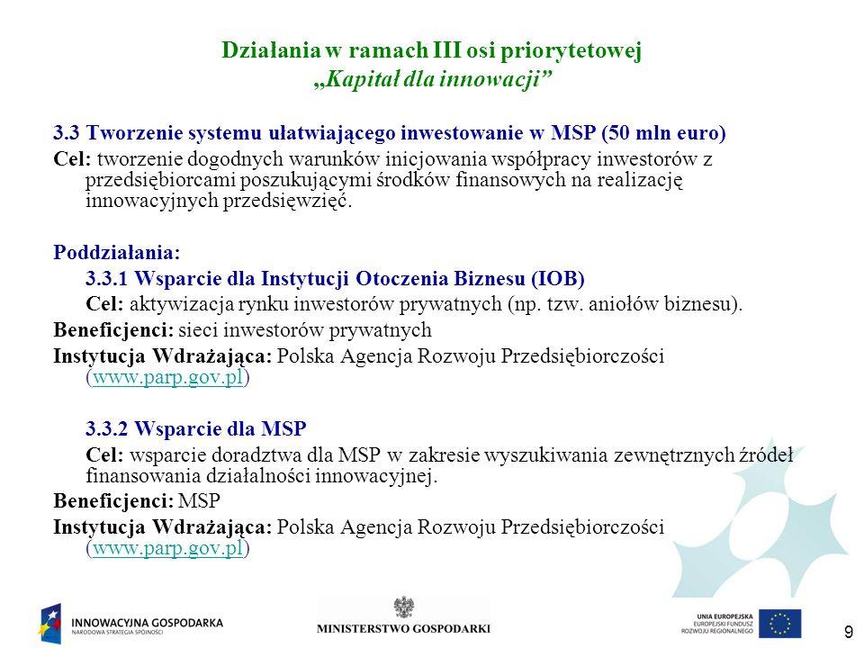 9 Działania w ramach III osi priorytetowejKapitał dla innowacji 3.3 Tworzenie systemu ułatwiającego inwestowanie w MSP (50 mln euro) Cel: tworzenie dogodnych warunków inicjowania współpracy inwestorów z przedsiębiorcami poszukującymi środków finansowych na realizację innowacyjnych przedsięwzięć.