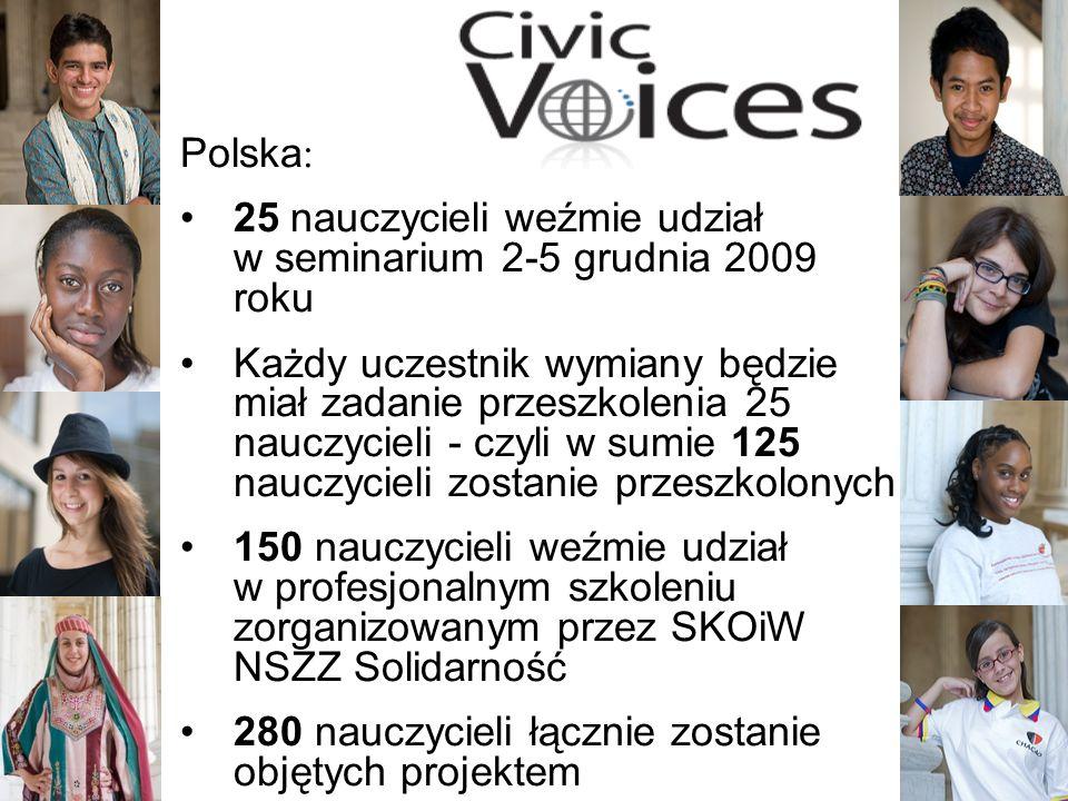 6 Polska: 25 nauczycieli weźmie udział w seminarium 2-5 grudnia 2009 roku Każdy uczestnik wymiany będzie miał zadanie przeszkolenia 25 nauczycieli - czyli w sumie 125 nauczycieli zostanie przeszkolonych 150 nauczycieli weźmie udział w profesjonalnym szkoleniu zorganizowanym przez SKOiW NSZZ Solidarność 280 nauczycieli łącznie zostanie objętych projektem
