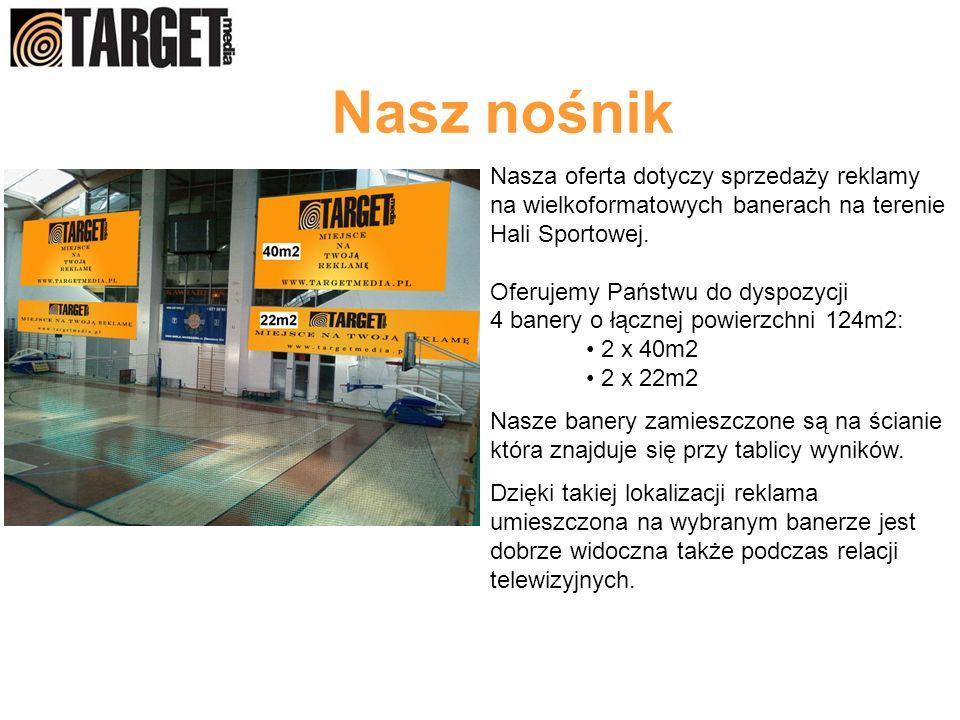 Nasz nośnik Nasza oferta dotyczy sprzedaży reklamy na wielkoformatowych banerach na terenie Hali Sportowej. Oferujemy Państwu do dyspozycji 4 banery o