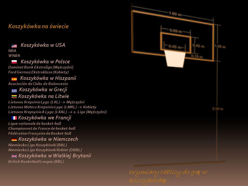 Koszykówka na świecie Koszykówka w USA NBA WNBA Koszykówka w Polsce Dominet Bank Ekstraliga (Mężczyźni) Ford Germaz Ekstraklasa (Kobiety) Koszykówka w