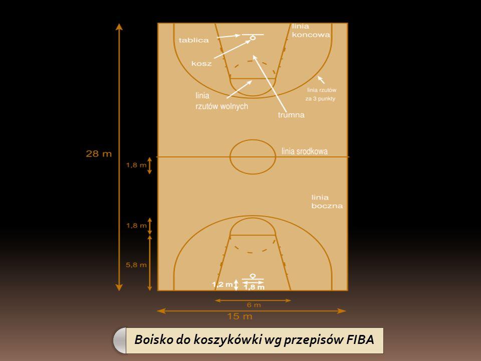 Koszykówka na świecie Koszykówka w USA NBA WNBA Koszykówka w Polsce Dominet Bank Ekstraliga (Mężczyźni) Ford Germaz Ekstraklasa (Kobiety) Koszykówka w Hiszpanii Asociación de Clubs de Baloncesto Koszykówka w Grecji Koszykówka na Litwie Lietuvos Krepsinio Lyga (LKL) --> Mężczyźni Lietuvos Moteru Krepsinio Lyga (LMKL) --> Kobiety Lietuvos Krepsynio A Lyga (LKAL) --> 2.