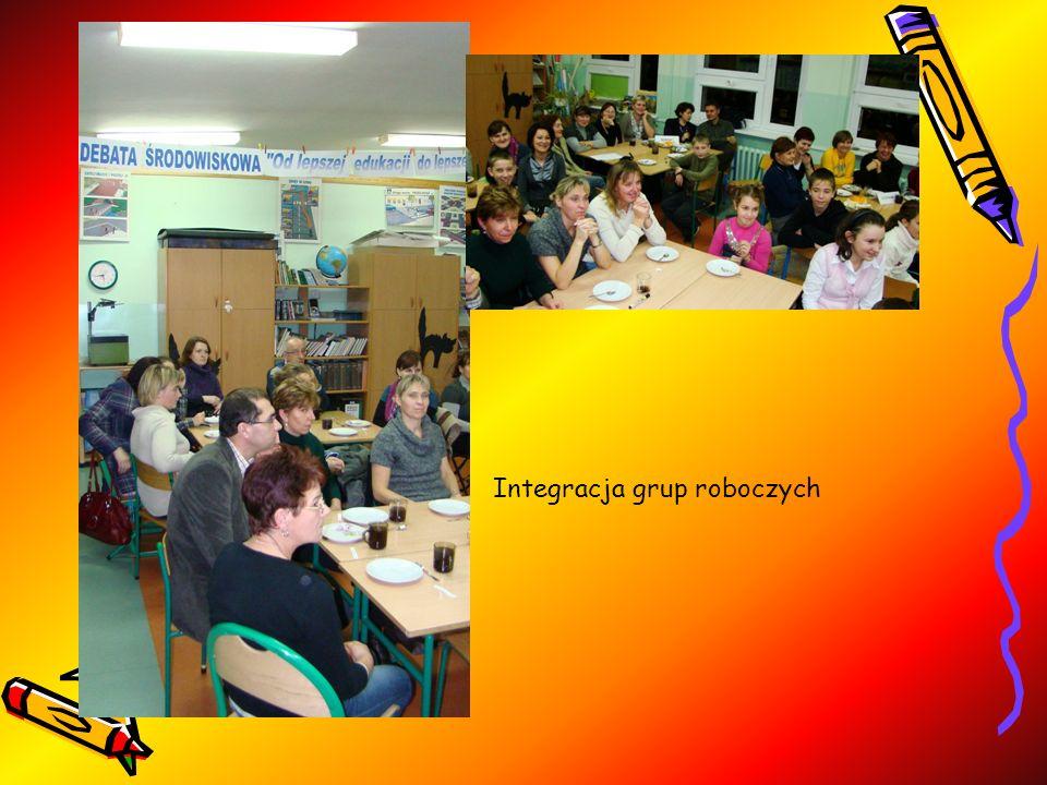 Integracja grup roboczych