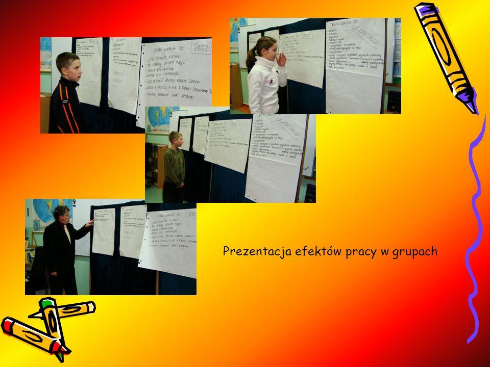 Prezentacja efektów pracy w grupach