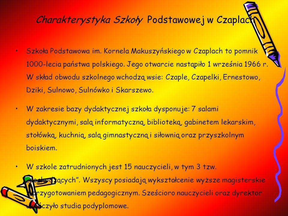 Charakterystyka Szkoły Podstawowej w Czaplach Szkoła Podstawowa im. Kornela Makuszyńskiego w Czaplach to pomnik 1000-lecia państwa polskiego. Jego otw