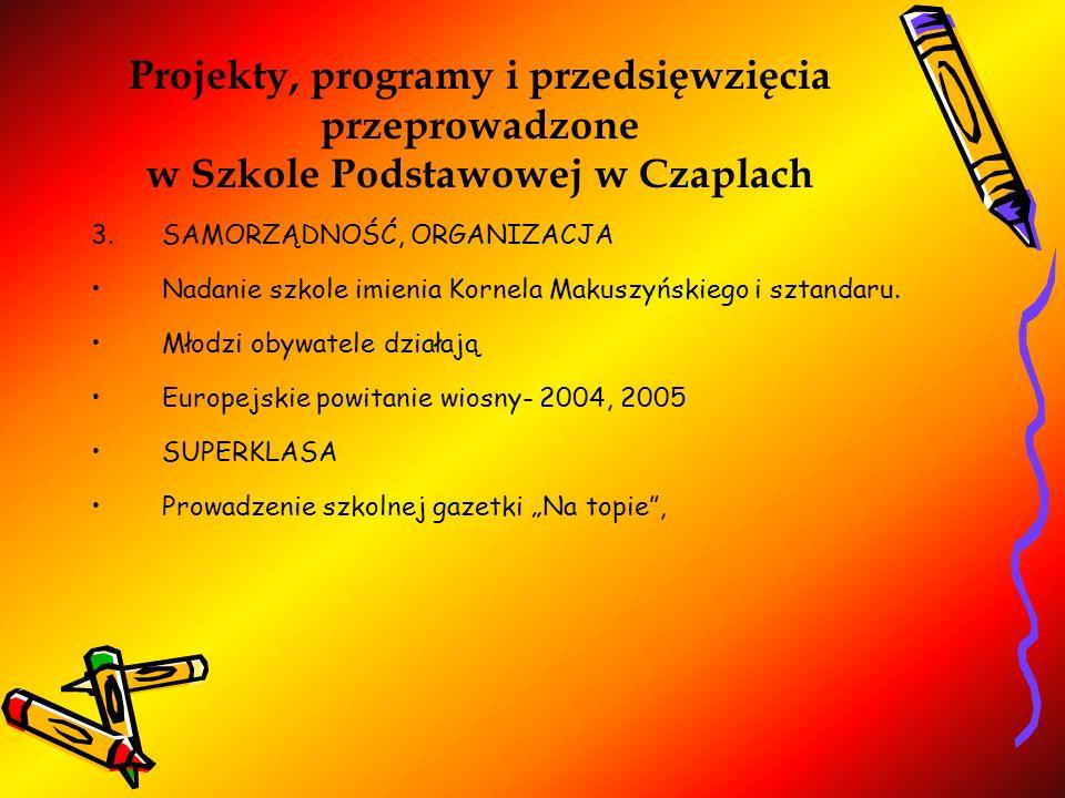 Projekty, programy i przedsięwzięcia przeprowadzone w Szkole Podstawowej w Czaplach 3.SAMORZĄDNOŚĆ, ORGANIZACJA Nadanie szkole imienia Kornela Makuszyńskiego i sztandaru.