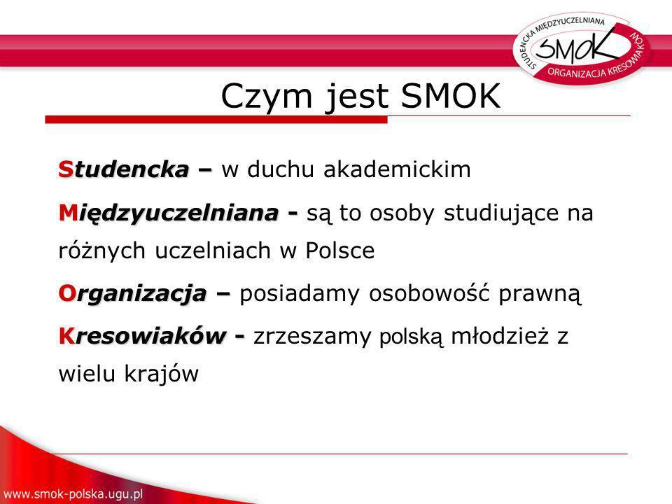 SMOK – trochę historii 1999 - zebranie założycielskie SMOK 2000 - Stowarzyszenie uzyskało osobowość prawną 2009 - uzyskaliśmy status organizacji pożytku publicznego