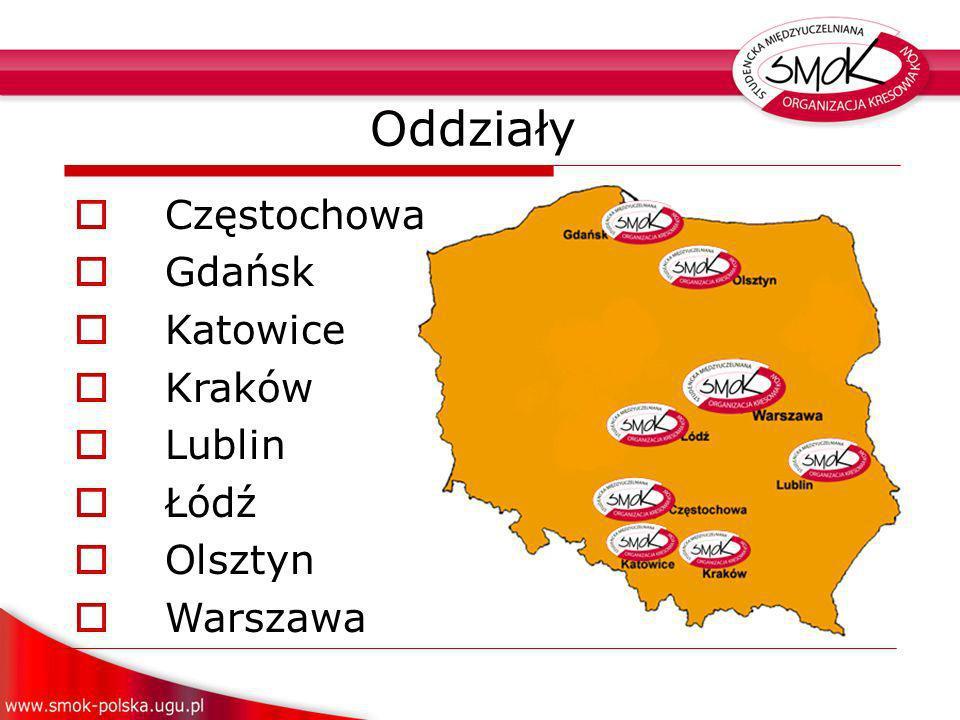 Oddziały Częstochowa Gdańsk Katowice Kraków Lublin Łódź Olsztyn Warszawa