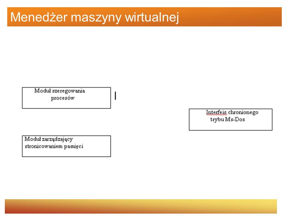 Menedżer maszyny wirtualnej odpowiada za tworzenie i utrzymywanie maszyn wirtualnych, w których są uruchamiane aplikacje i procesy systemowe Można powiedzieć, że maszyna wirtualna to środowisko w pamięci, wyglądające z punktu widzenia aplikacji, jak samodzielny komputer.