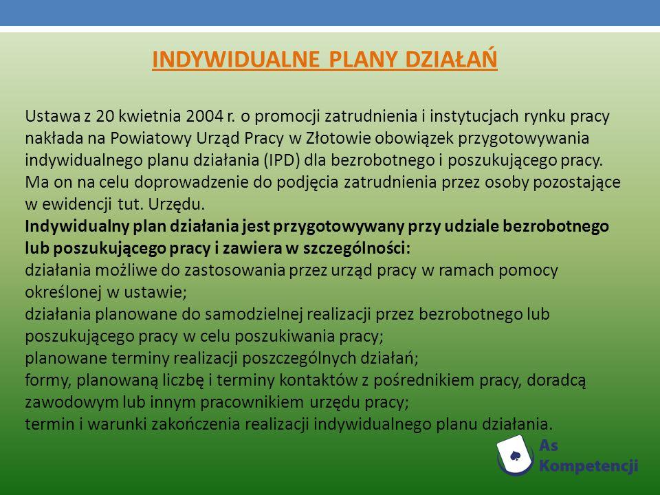 INDYWIDUALNE PLANY DZIAŁAŃ Ustawa z 20 kwietnia 2004 r.