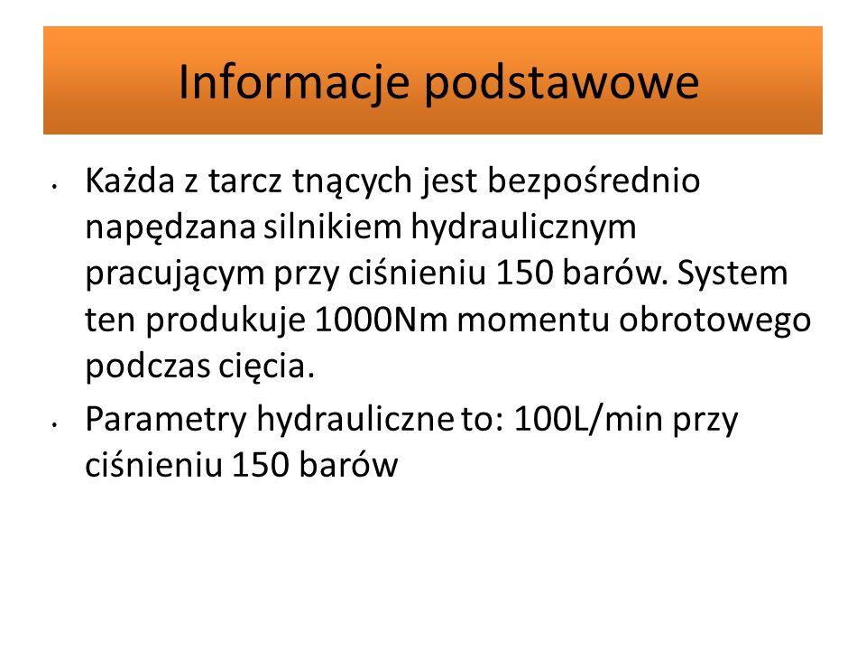 Informacje podstawowe Każda z tarcz tnących jest bezpośrednio napędzana silnikiem hydraulicznym pracującym przy ciśnieniu 150 barów.