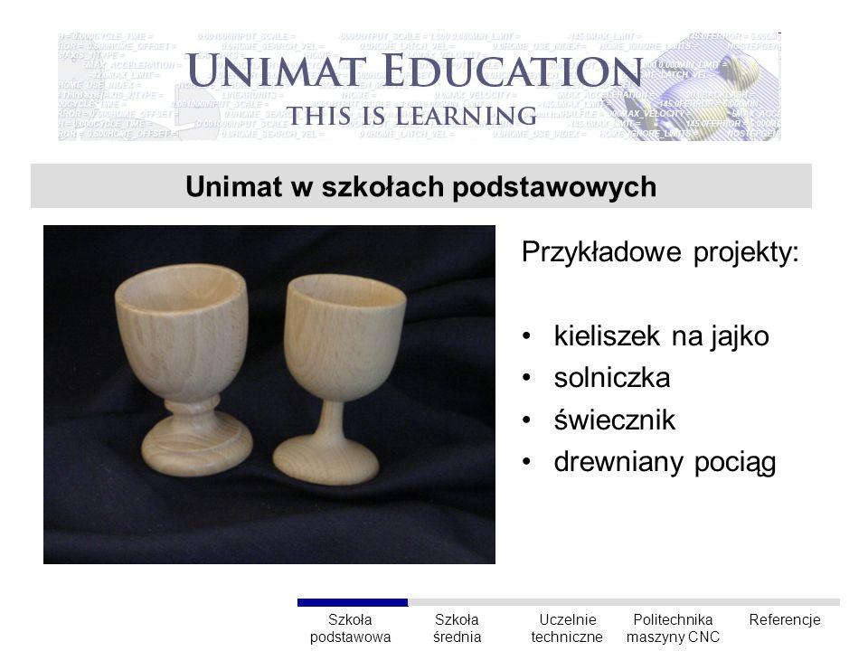 UnimatCNC in TVET, Polytechnic College, University Przykładowe projekty: Modele 3D dla projektów przemysłowych Modele 3D dla projektów wnętrz Toczenie stożków Szkoła podstawowa Uczelnie techniczne Szkoła średnia Politechnika maszyny CNC Referencje