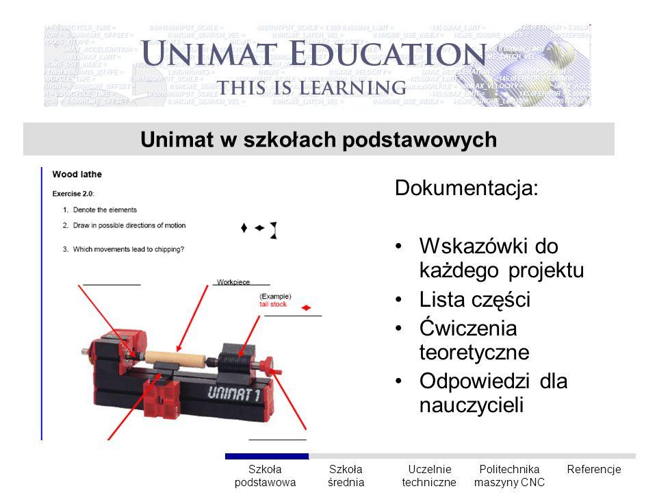 Refrencje Szkoła podstawowa Uczelnie techniczne Szkoła średnia Politechnika maszyny CNC Referencje Austria: Austria Austria, Muzeum Techniki w Wiedniu Austria, HTL Moedling Bahrajn Chiny, Muzeum Techniki w Pekinie Unimat 1, Power Line Unimat CNC, Unimat 1, Step Four Unimat 1 Po obejrzeniu dużych maszyn przemysłowych podczas zwiedzania grupowego uczniowie mogą sami spróbować zrobić coś na urządzeniach Unimat1 (tokarka, szlifierka etc.).