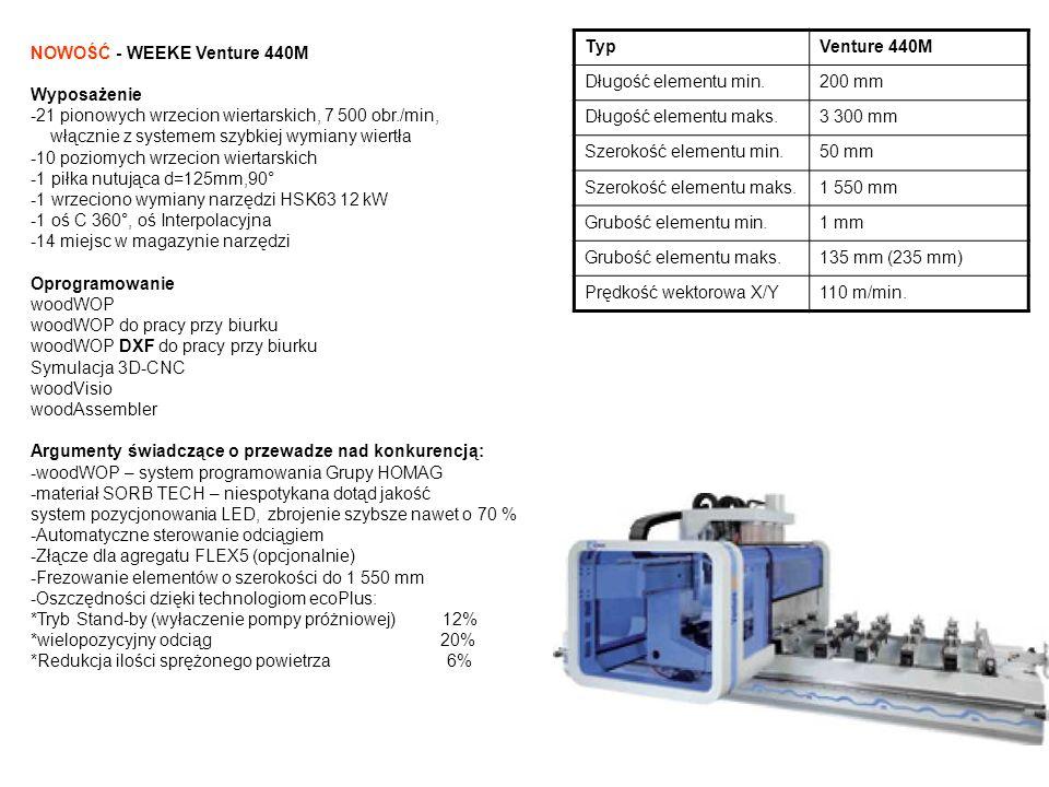 TypVenture 440M Długość elementu min.200 mm Długość elementu maks.3 300 mm Szerokość elementu min.50 mm Szerokość elementu maks.1 550 mm Grubość eleme