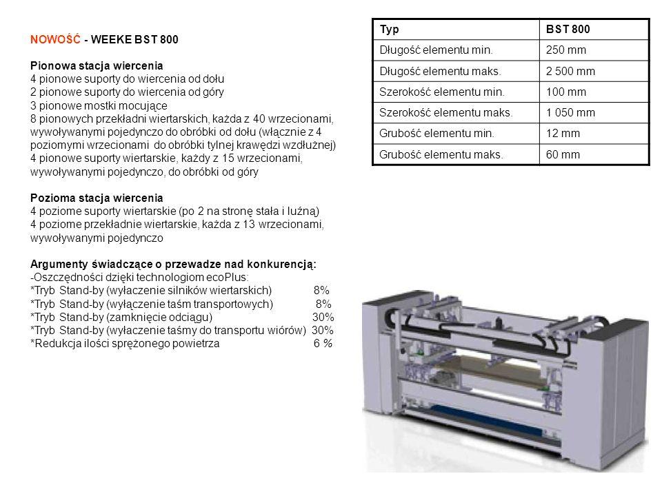 TypBST 800 Długość elementu min.250 mm Długość elementu maks.2 500 mm Szerokość elementu min.100 mm Szerokość elementu maks.1 050 mm Grubość elementu