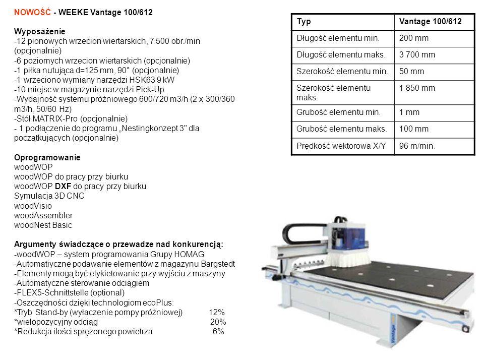TypVantage 100/612 Długość elementu min.200 mm Długość elementu maks.3 700 mm Szerokość elementu min.50 mm Szerokość elementu maks. 1 850 mm Grubość e