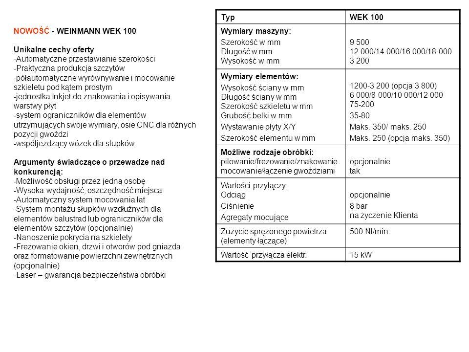 TypWEK 100 Wymiary maszyny: Szerokość w mm Długość w mm Wysokość w mm 9 500 12 000/14 000/16 000/18 000 3 200 Wymiary elementów: Wysokość ściany w mm